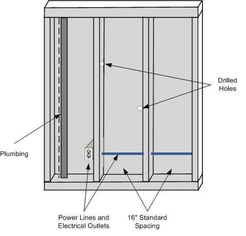 Wall Safe Mirror wall safe mounting or installation instructions | installing a
