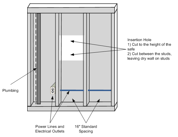 wall safe 3