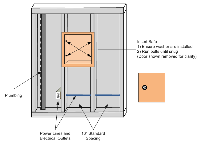Wall Safes For Home wall safe mounting or installation instructions | installing a